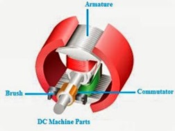 dc-motor-parts