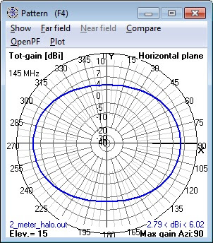 144