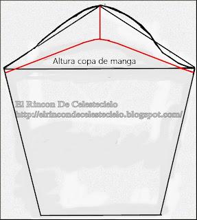 Trazo de manga casquillo corta y recta sobre patrón de manga básica