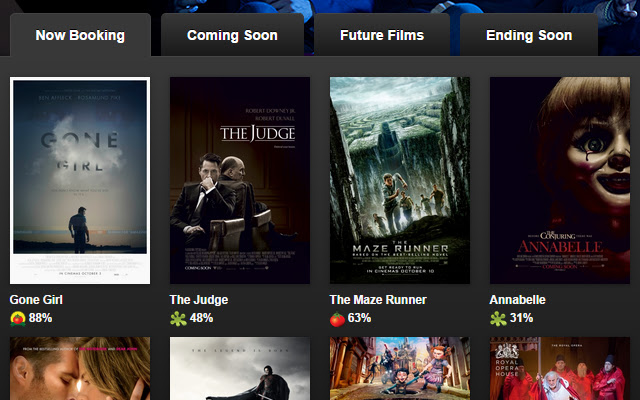 Cineworld Ratings