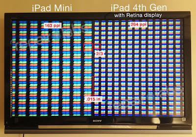 iPad miniとiPad4