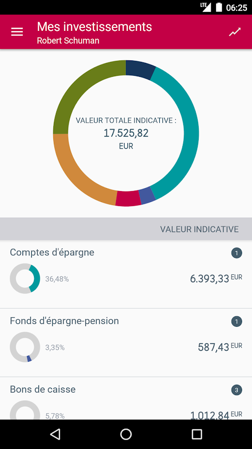 Belfius Mobile – Capture d'écran
