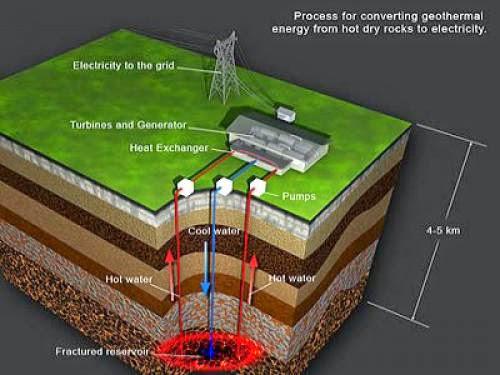 Enhanced Geothermal Roadmap Workshops