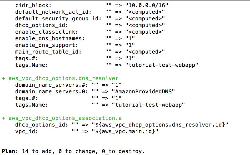 Flag #9 - Scalable Deployment with Terraform + Docker + ECS