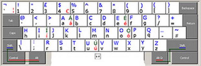 Keyboard Alphabetik - pusber.com