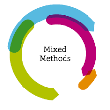 Penelitian mixed methods
