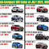 Sub-Compact SUV Sales of July-2021 in India