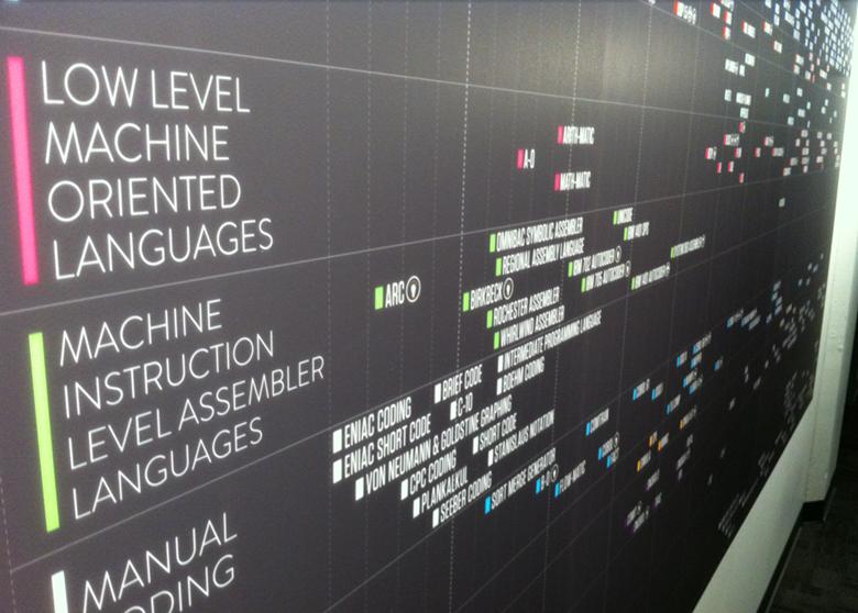 Los lenguajes de programación más usados en 2016