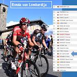 Ronde van Lombardije.jpg