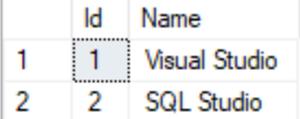 Jaliya's Blog: Entity Framework Core 2 1: Lazy Loading