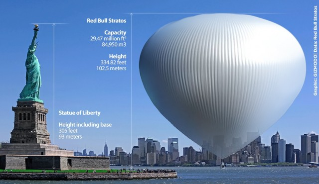 Red-Bull-Stratos-Balloon-compared-to-the-Statue-of-Liberty-1-640x370