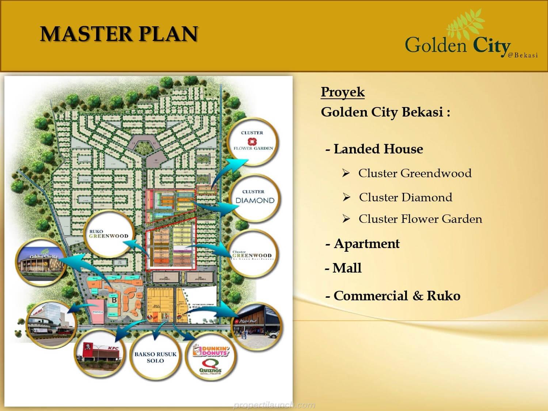 Siteplan Golden City Bekasi