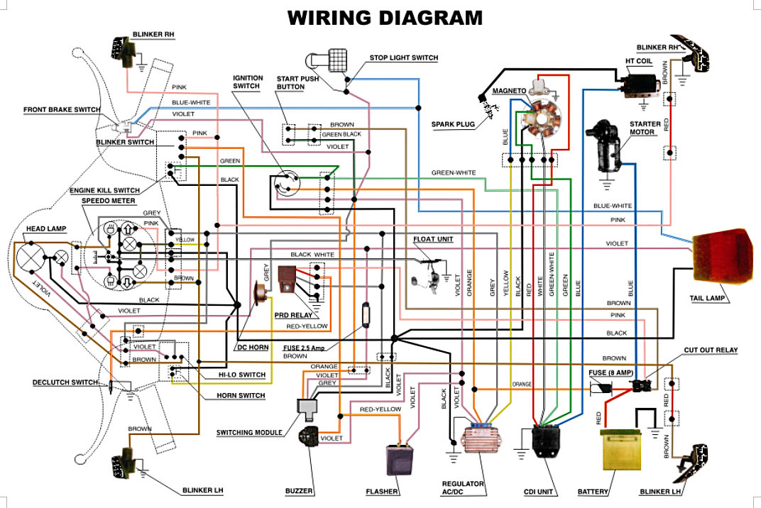 stella_diagram vespa px wiring diagram scooter electrical diagram \u2022 free wiring genuine stella wiring diagram at bakdesigns.co