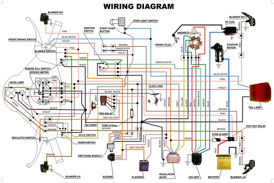 Vespa Ciao Wiring Diagram Club Car Wiring, Vespa Piaggio ... on