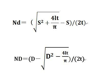 ぜんまばねの巻数計算式