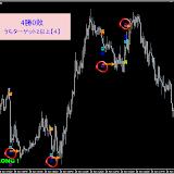PRO 11月26日~12月15日(勝率94.3%:検証用EUR/USD・5M)