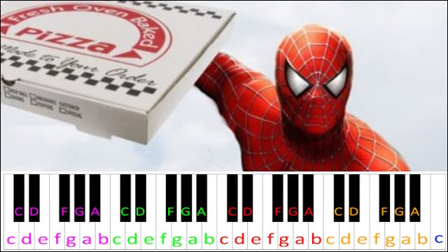 Pizza Delivery Theme Spiderman 2 Piano Letter Notes