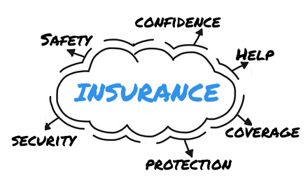 The Benefits of  health insurance to Individuals and Organisations