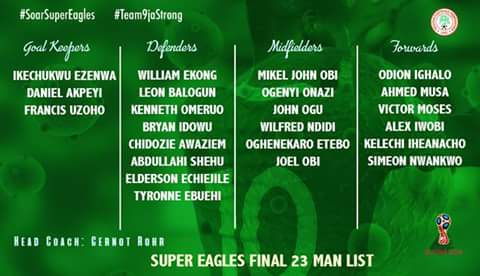 Painful For Ola Aina as He's been dropped from Nigeria's  world Cup squad