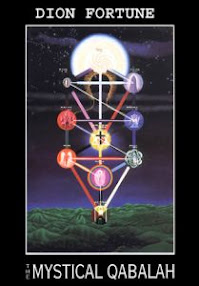 Cover of Dion Fortune's Book The Mystical Qabalah