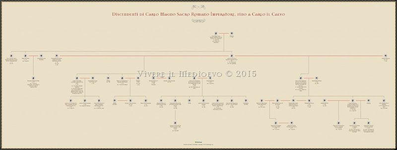 Clicca per ingrandire e fare il download dell'albero genealogico