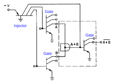 "Diagram of a NAND gate implemented in Integrated Injection Logic (I2L). From ""Integrated Injection Logic: A Bipolar LSI Technique""."