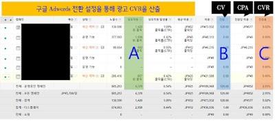 cvr-conversition rate 01.JPG