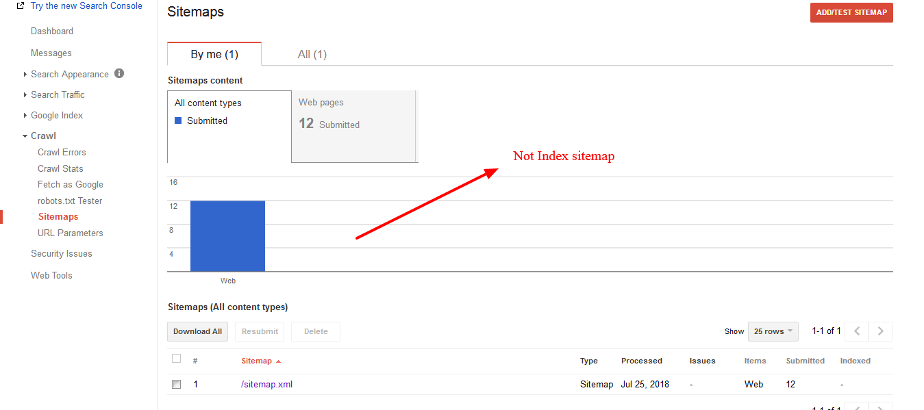 sitemap not index by google google product forums