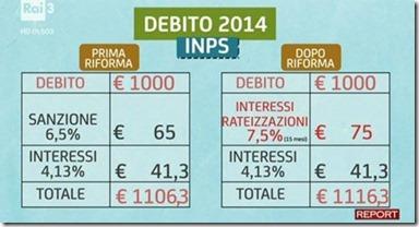 Un debito prima e dopo riforma di Equitalia