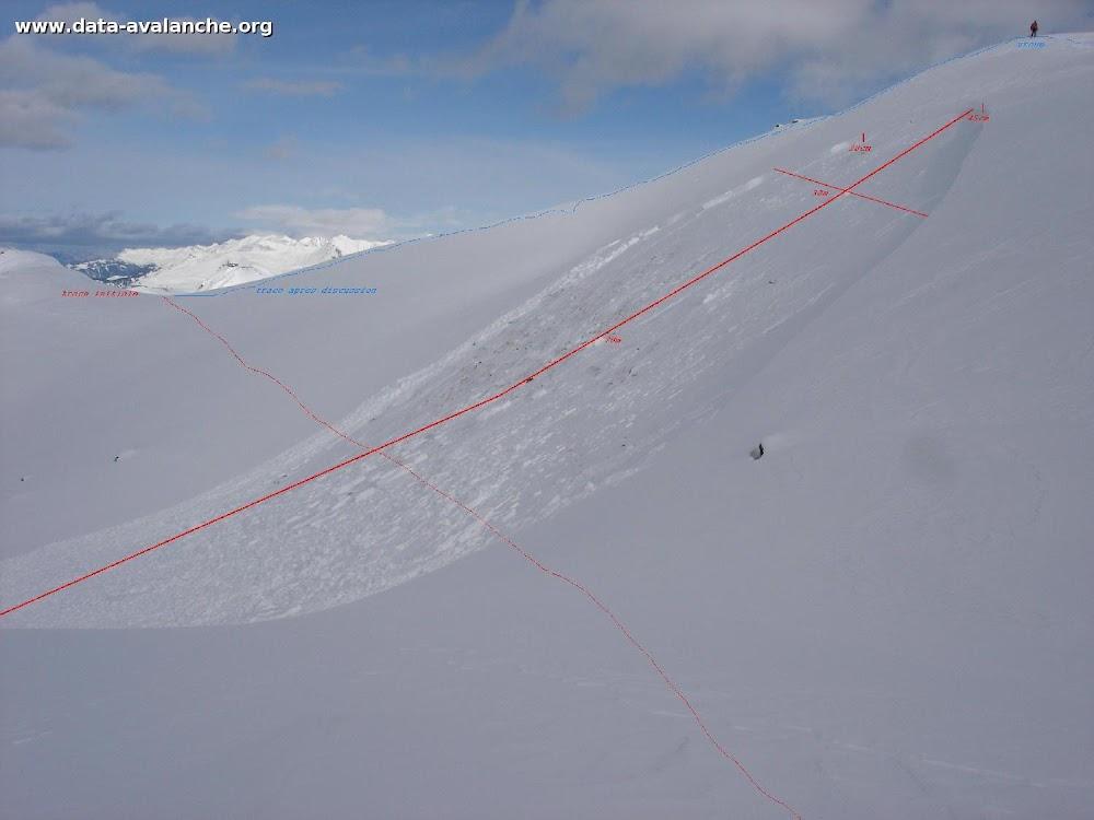 Avalanche Maurienne, Valmeinier, entre le grand plateau et le pas des griffes. - Photo 1 - © Roche Patrice