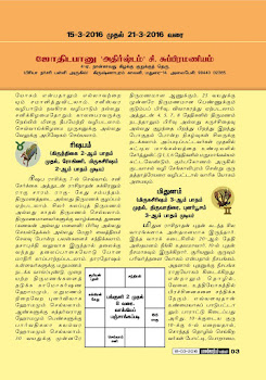 Weekly Astrological Predictions and Panchangam for March 2016