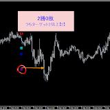 PRO◆2012年2月度(勝率100%:検証用EUR/JPY・15M)
