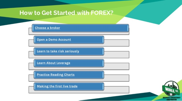 Forex trading companies in the philippines
