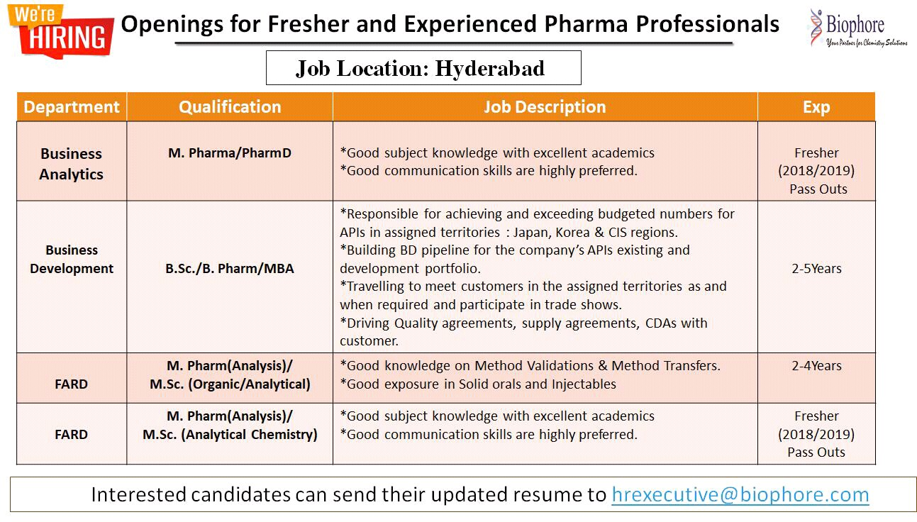 Biophore - Opening for Fresher and Experienced | Apply Now