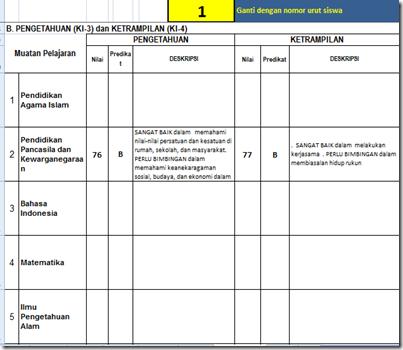 raport kurikulum 2013 terbaru