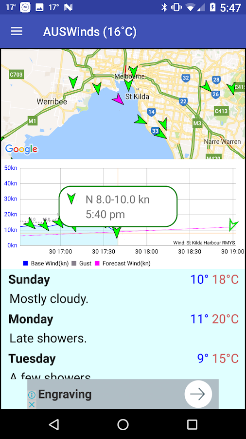 AUSWinds- screenshot