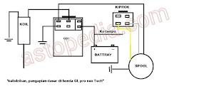 Wiring pengapian honda GL pro