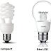 Hướng dẫn so sánh đèn led và đèn compact