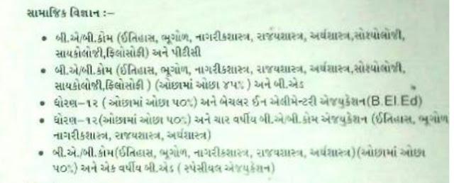 Social Science (S.S.) Subject ma Vikalp Leva mate Na Subjects ni Yaadi.