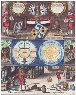 The Mirror Of Art And Nature From Michelspacher Cabala, Emblems Related To Alchemy