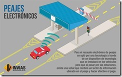 peajes electronicos