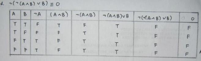 4d Soal dan Pembahasan Logika matematika   Ekuivalensi Logis (Teknik Informatika UII)