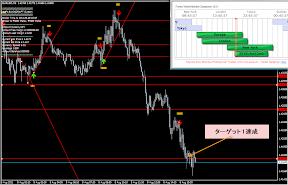 2011年8月8日-FXバックドラフト-EUR/USDビッグ・トレード7