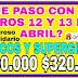 A partir del 15 de abril, ¿quiénes recibirán la 12ª y 13ª transferencia de Ingreso Solidario ?