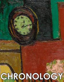 Vincent van Gogh Chronology