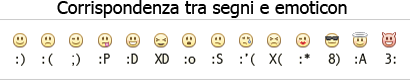 emoticon facebook commenti blogger