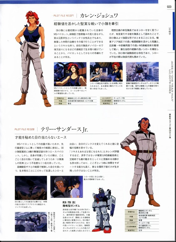 ACE IN THE GUNDAM U.C.0079‐U.C.0096_811955-0026