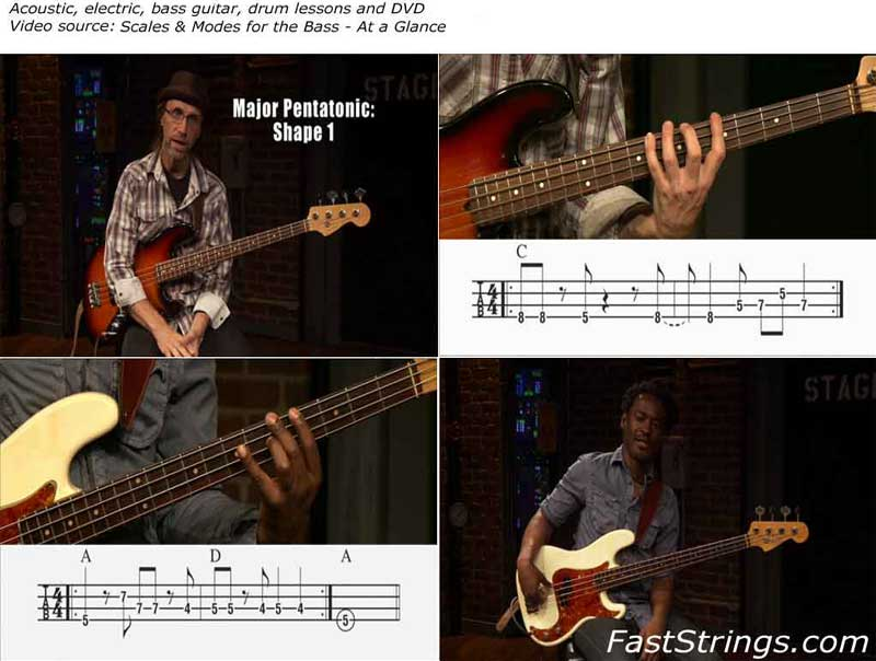 Scales & Modes for the Bass - At a Glance