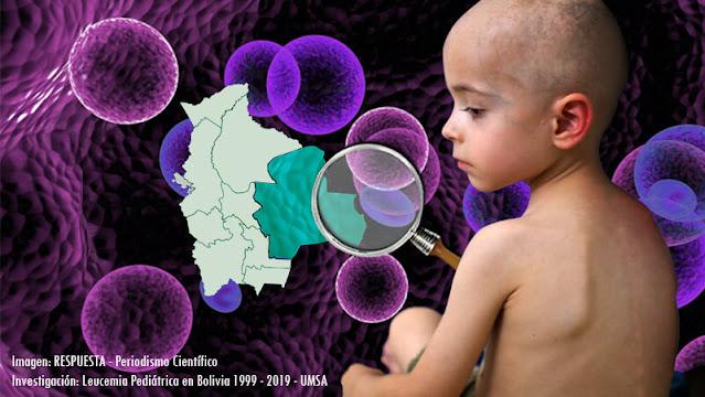 leucemia pediátrica bolivia umsa