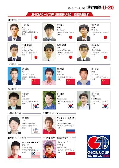 World Globis Cup 2.jpg